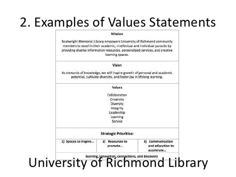 Values Statement Template by A Zsr Values Statement