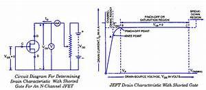 U0026gt Characteristics Of Jfets