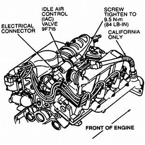 1990 Ford Tempo  Where To I Find The Idle Air Control