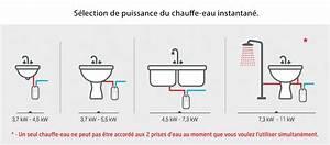 Chauffe Eau Electrique Instantané : mini chauffe eau lectrique instantan sous vier 7 5 kw ~ Dailycaller-alerts.com Idées de Décoration