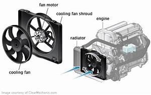 Honda Civic Radiator Fan Motor Replacement Cost Estimate