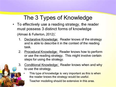 Teaching Reading Comprehension Strategies