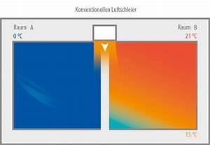 Winddruck Berechnen : funktionsweise afim luftt ren komfort und einsparungen ~ Themetempest.com Abrechnung