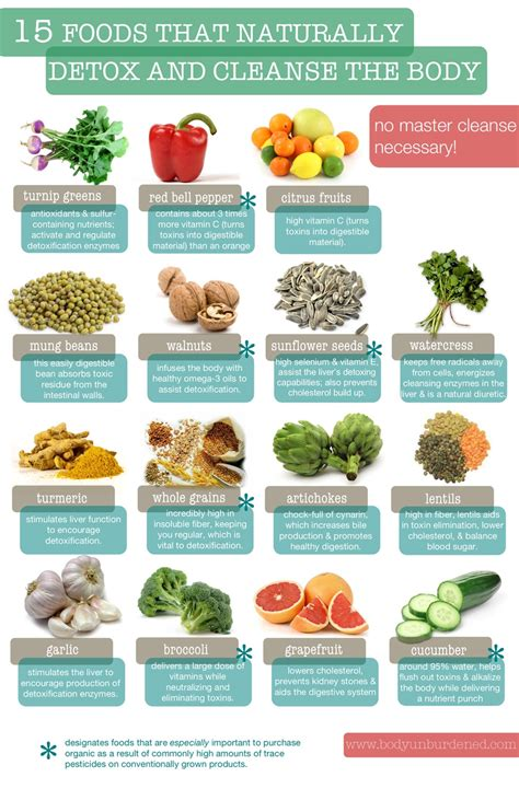 15 foods that naturally cleanse and detox the