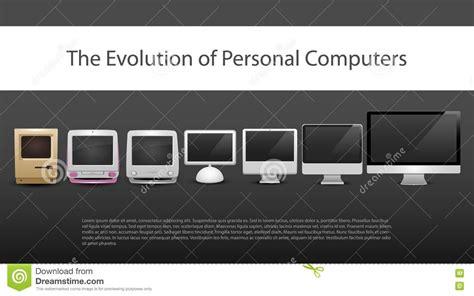 evolution  computers   types