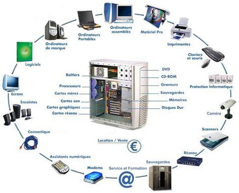 ordinateur de bureau configuration sur mesure cho3la informatique notion de base les principaux
