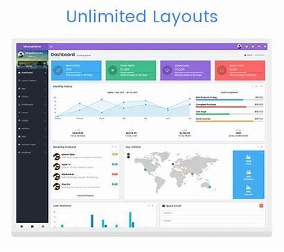 Admin Dashboard Minimal Bootstrap Templates Template Responsive