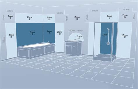 ip salle de bain eclairage au led dans la salle de bains ledsky