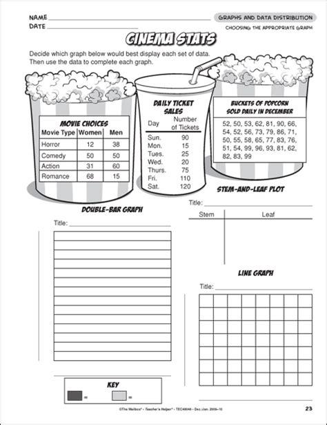 4th Grade Printable Worksheets  Fourth Grade Worksheets—cinema Stats  Teacher In Me