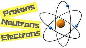Protons  Neutrons  And Electrons Explained