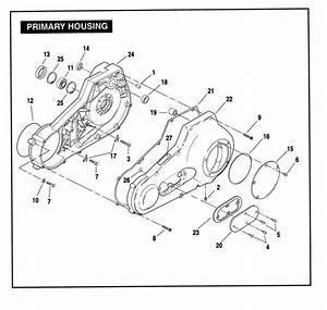 Harley Sportster Engine Diagram Cylinder