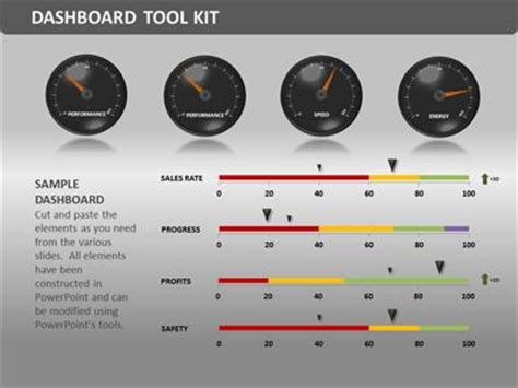 dashboard template powerpoint yasncinfo