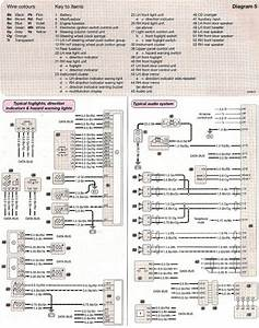 Mercedes W203 Audio Wiring Diagram