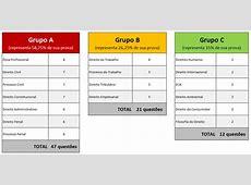 Roteiro de Estudos para 1ª Fase do Exame OAB – 120 dias