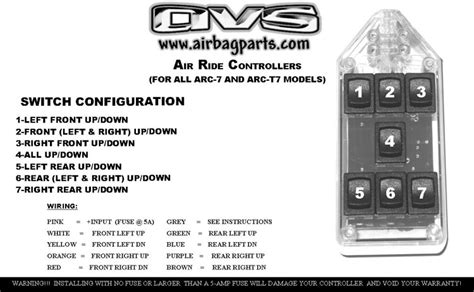 avs switch box  series enhanced customs