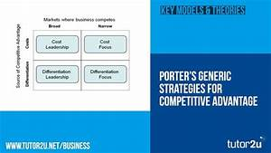 Porter's Model of Generic Strategies for… | tutor2u Business