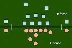 4 U20133 Defense