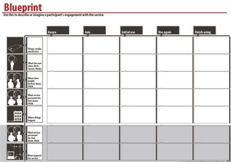 service blueprint template blueprint template purpose to give a sense of how a service impacts users staff and others