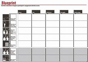 blueprint template purpose to give a sense of how a With service design blueprint template