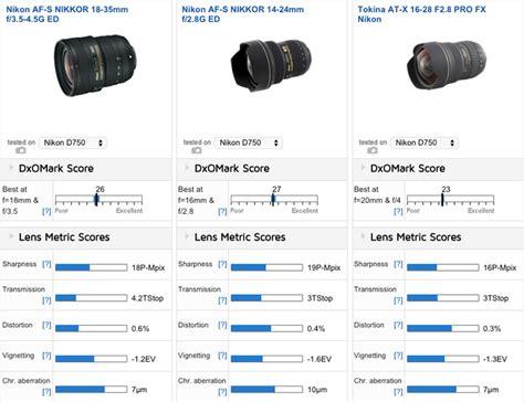 Best Wide Angle Lens For Nikon Best Lenses For The Nikon D750 Dslr Nikon Rumors