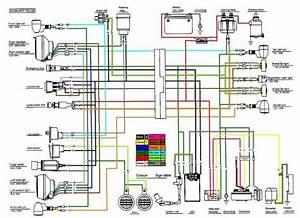 Wiring Manual Pdf  110 Razor Wiring Diagram