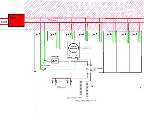 Как снизить потери электричества в загородном доме или дачном поселке . электронщик . яндекс дзен