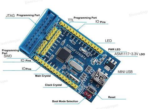 Led Usb Light by Stm32 Mini Dev Board Stm32f103c8t6 Arm Electrodragon
