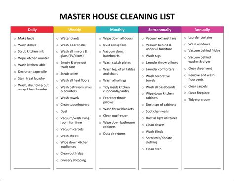 house chore list complete housekeeping printable set gone like rainbows