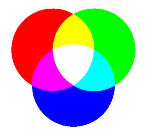three primary colors of light display lighting nitride semiconductors co ltd
