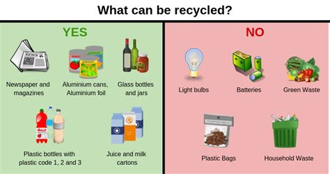 What Can I Recycle? A Comprehensive Recycling Guide