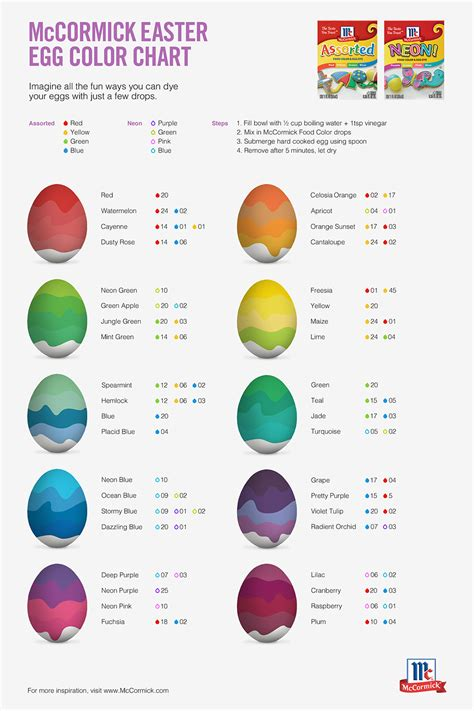 mccormick food coloring chart how to dye easter eggs mccormick