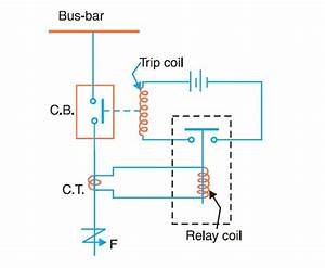 What Are Protective Relays