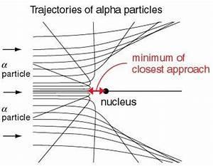 Atomic Nucleus (English)