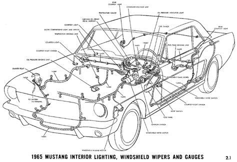 Dual Ush Radio Harness Wiring Diagram Database