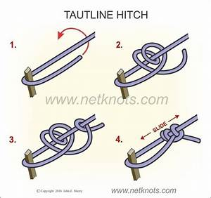 Which Knot Can Be Used To Tie And Gradually Tighten In