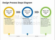 Powerpoint Template Flow Gallery Powerpoint Template And