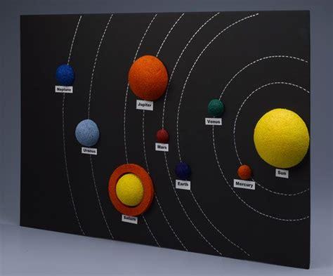 Best 25+ Solar system projects ideas on Pinterest