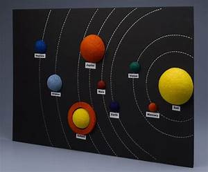 Solar System poster with styrofoam balls - This would make ...