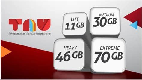 paket data internet murah telkomsel  pilihan paket tau