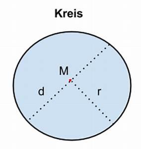 Umfang Berechnen Kreis : kreisumfang berechnen formel mit einem online rechner ~ Themetempest.com Abrechnung