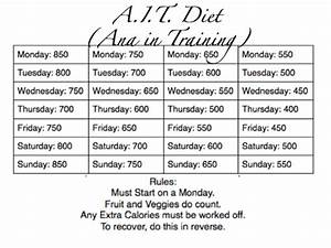 Image Gallery pro anorexia diet