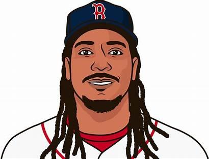 Manny Ramirez Sox Statmuse Player
