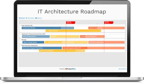 Technology Roadmap Software By Productplan