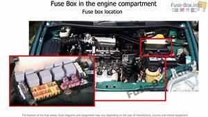 Fuse Box Location And Diagrams  Chevrolet Aveo  2003