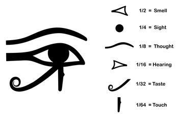 Egyptian Symbols And Their Meanings \x3cb\x3eegyptian\x3c ...