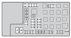 1996 Toyota Tacoma Fuse Box Diagram Diagramdocs Aivecchisaporilanciano It