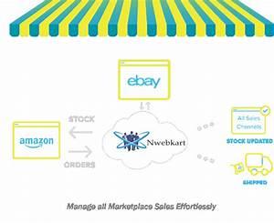 Best eCommerce Platform In India | Nwebkart - Creates ...