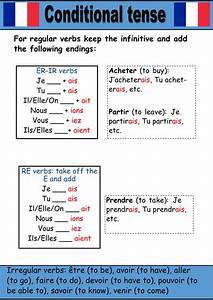 French Tenses For Display Teaching Resources