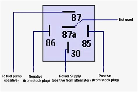 Best Relay Wiring Diagram Pin Bosch
