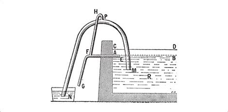 druck kolben und schweredruck leifi physik